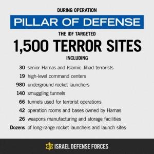 pillar_of_defense-640x640